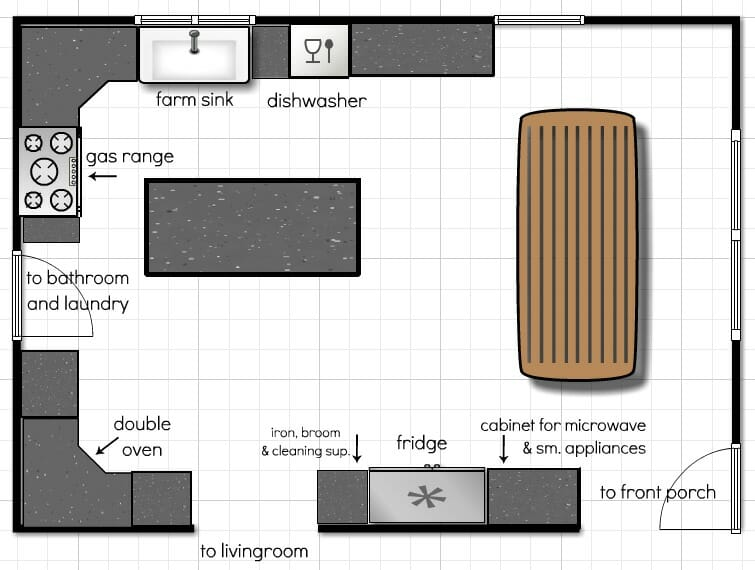 Our kitchen floor plan a few more ideas andrea dekker Best kitchen layout plans