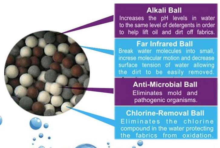 tiny bio-ceramic balls