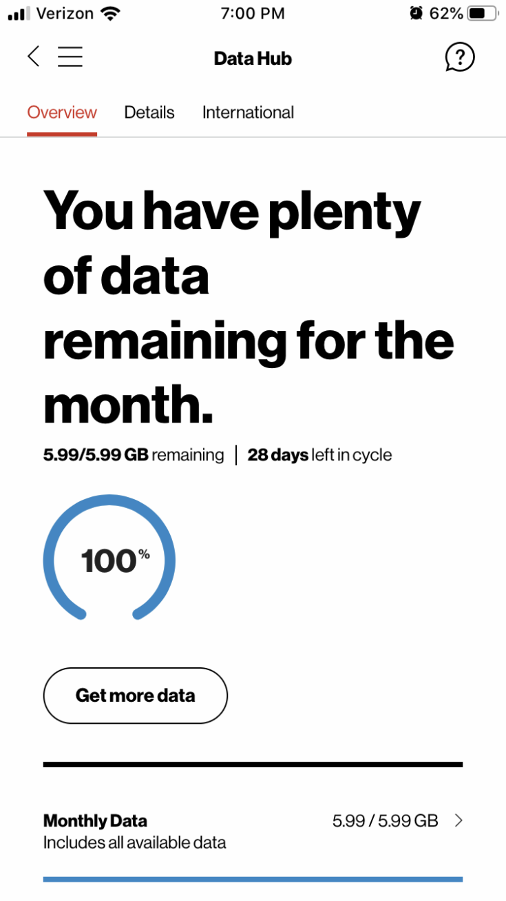 cell phone data usage