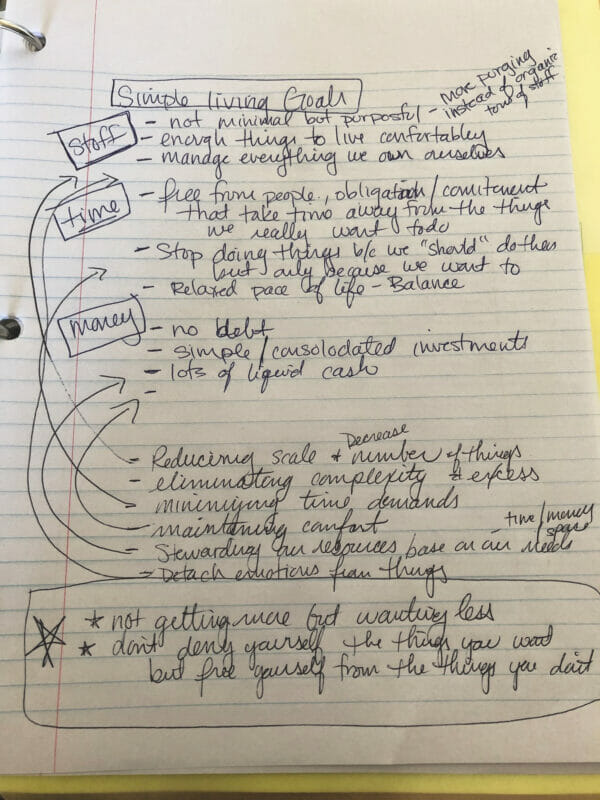 written goals on scratch paper